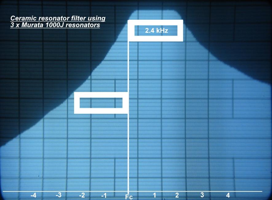 3 x 1MHz resonators