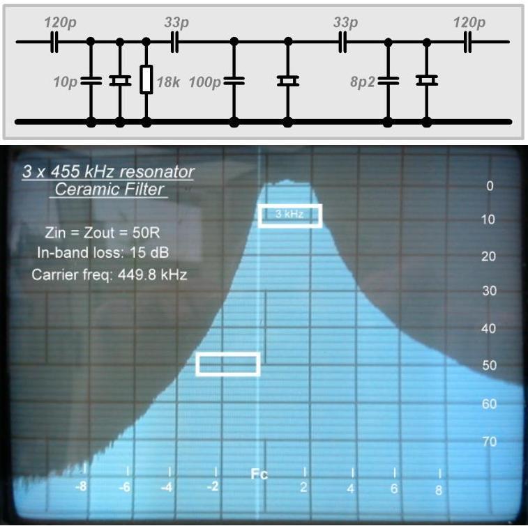 455 kHz