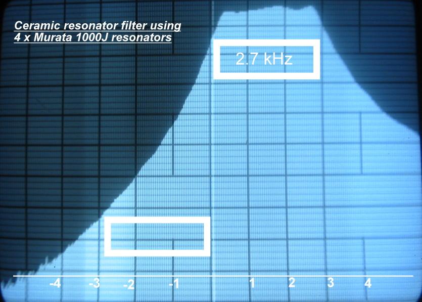 4 x 1MHz resonators