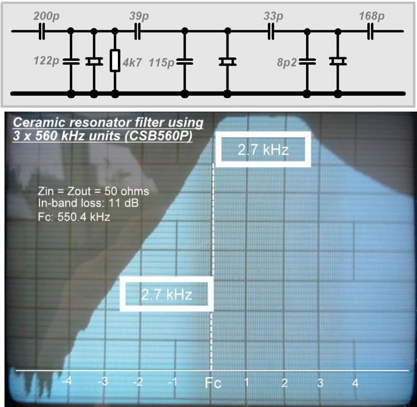 560 kHz