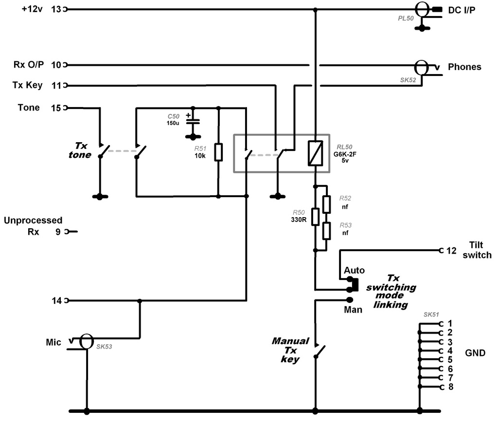 test/interface                       circuit